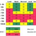 periodes-d-affluence-dec-2014-prefecture-loire-atlantique