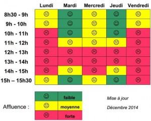 préfecture loire atlantique carte grise Gagner du temps pour ses démarches carte grise en Loire Atlantique