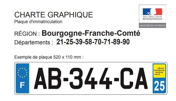 charte plaque Bourgogne-Franche-Comté